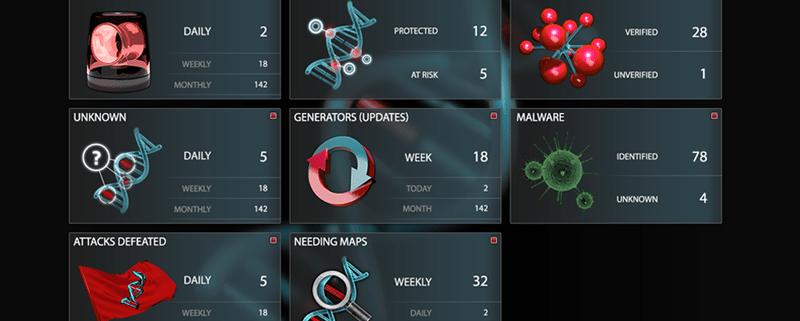 Digital Immunity Screenshot